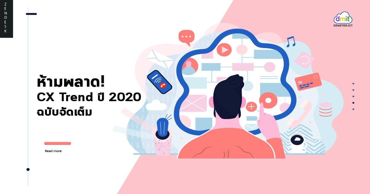 Customer Experience Trend ปี 2020 ฉบับจัดเต็ม